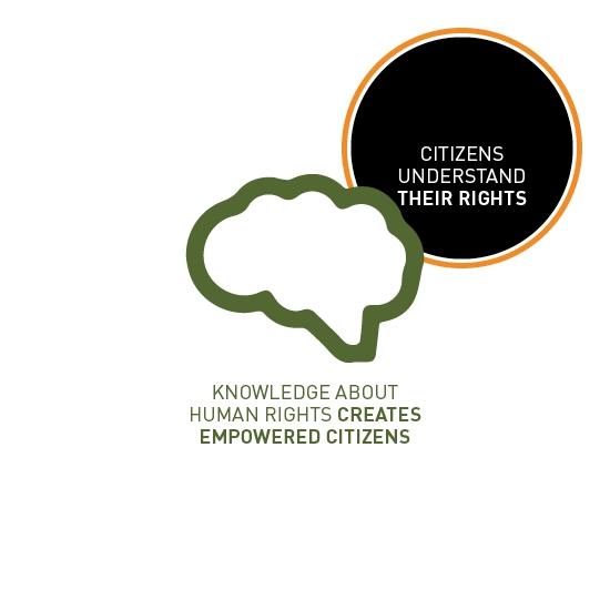 Citizens Understand