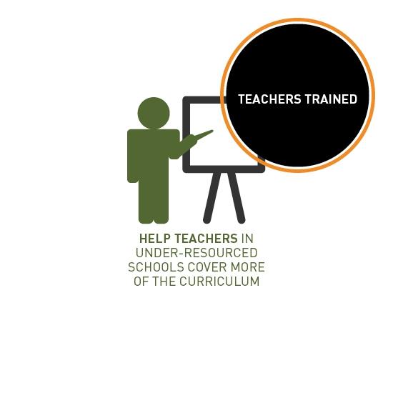 Teach Trained