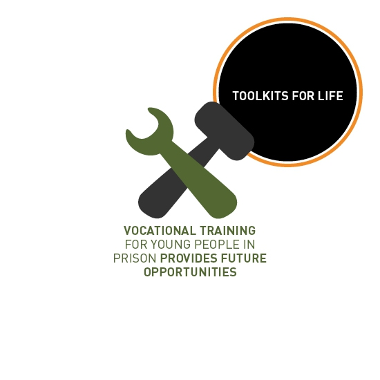 Toolkits for Life